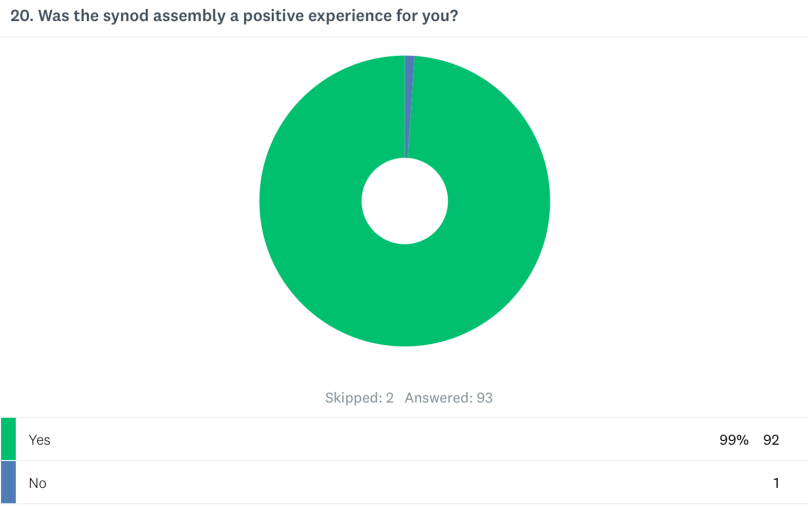 synod assembly positive experience
